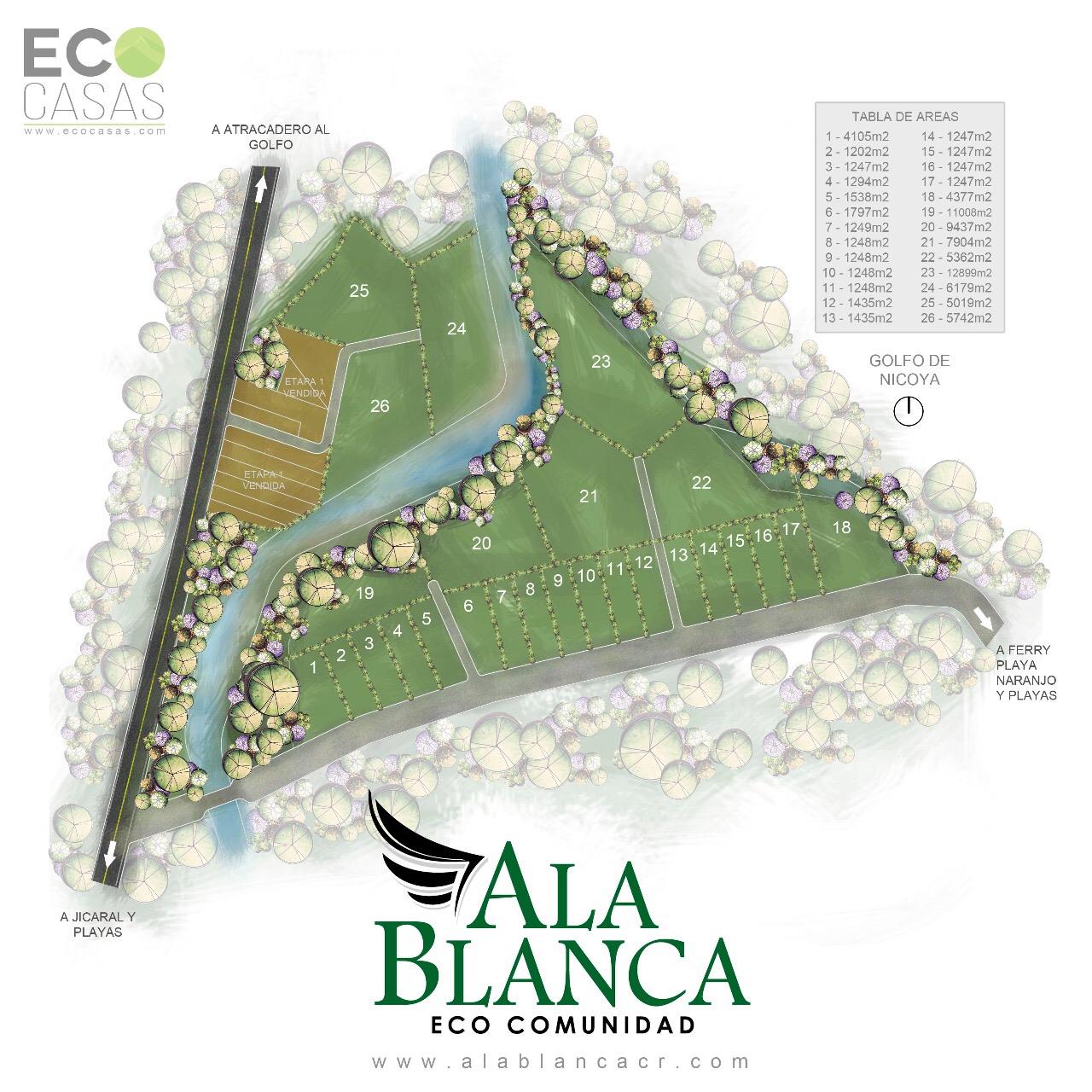 Proyecto para desarrollar Eco comunidad ALA BLANCA